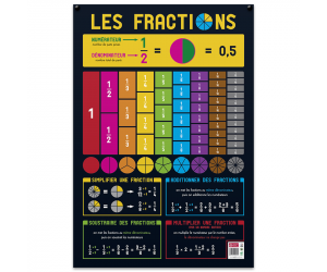 posters pedagogiques pappostfractions 0