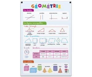 posters pedagogiques pappostgeometrie 0 768x768