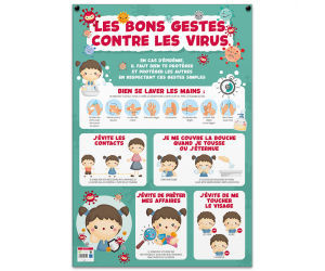 posters pedagogiques pappostgestbarrier22 0