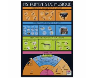 posters pedagogiques pappostmusique 0 768x768