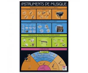posters pedagogiques pappostmusique 0