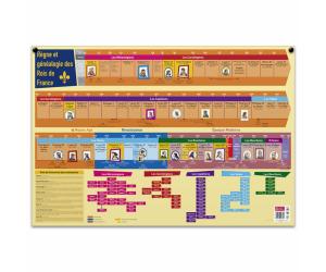 posters pedagogiques pappostrois 0 768x768
