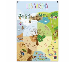 posters pedagogiques pappostsaisons 0 768x768