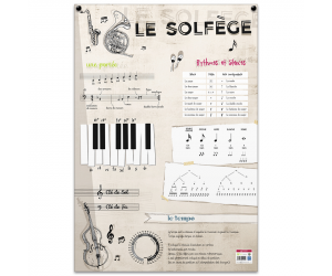 posters pedagogiques pappostsolfege 0