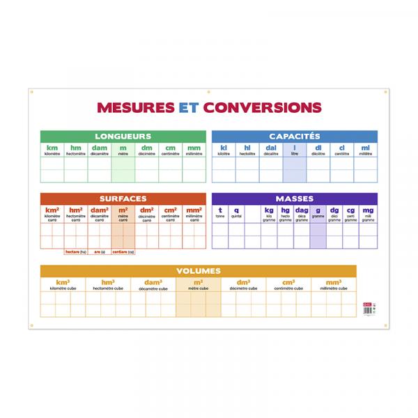 Extremement Tableau Mesures & Conversions - Bouchut Papeterie EK-72